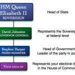 federal-representatives.png